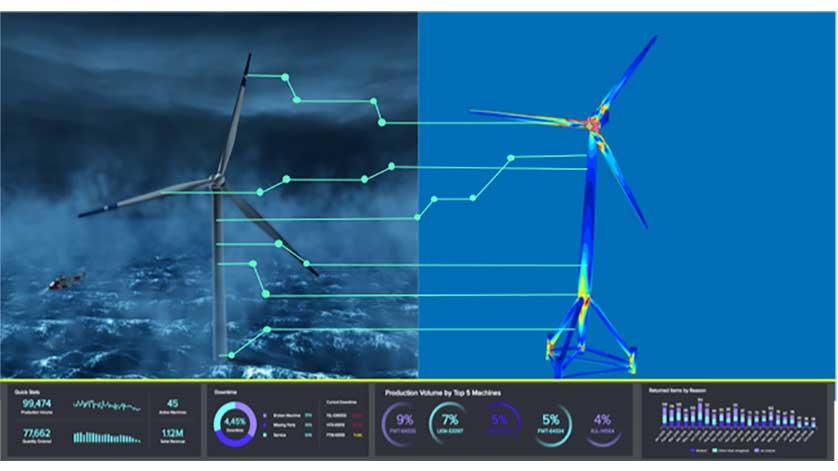Gemelo digital de turbina eléctrica